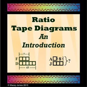 Ratio Tape Diagrams An Introduction Ratios Proportions
