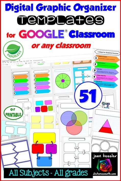 Create Engaging Graphic Organizers For Interactive Notebooks And Digital Interactive Notebooks From Th Graphic Organizers Graphic Organizer Template Math Books