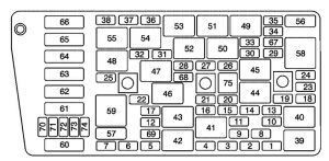 Buick LeSabre - fuse box - rear underseat pull 33 for hvac | Buick lesabre, Fuse  box, Buick | 2004 Buick Lesabre Fuse Box Diagram |  | Pinterest