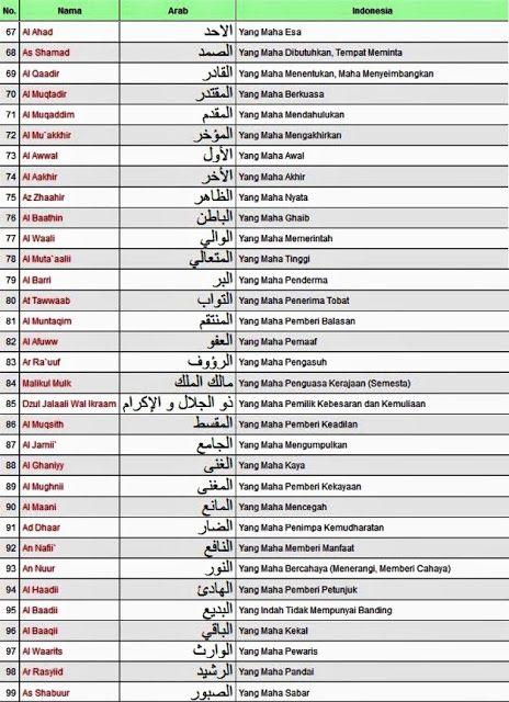 Inilah 99 Asmaul Husna Beserta Artinya Islam Online Psychology Quotes Islam