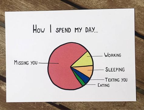How I spend my day... Funny love card. You are going through the day...working, eating, sleeping, texting your special someone. But the majority of the part you are missing your loved one. Really hard. Let them know by sending them this fun chart. *** DETAILS - One Postcard How I