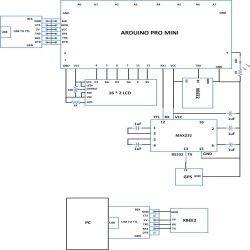 Circuit Diagram Of Transmitting GPS Data From Arduino Using ... on