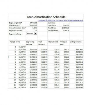 Pin On Mortgage Amortisation Schedule Calculator