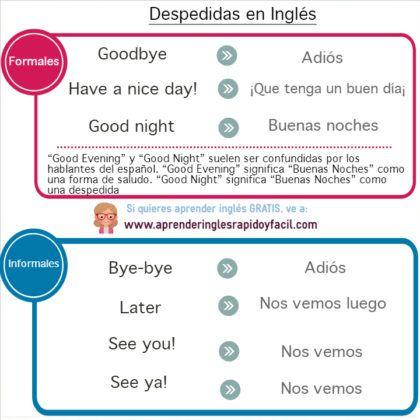 Saludos Y Despedidas En Ingles Con Explicacion Pronunciacion Y Ejercicio Saludos Formales En Ingles Ejercicios Para Aprender Espanol Ingles Para Principiantes