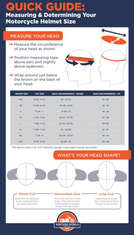 Quick Guide To Determining Your Head Shape Helmet Size Via Infographicnow Com Your Number One Source For Daily Infographics Visual Creativity Infographic Infographic Health Head Shapes