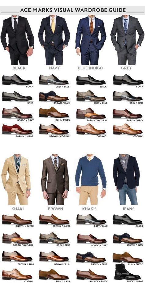 Visual look inforgraphic - All the men's dress shoe styles you need with the different looks from casual to professional