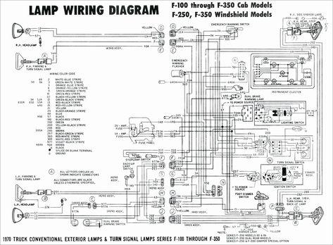 44 รูปภาพที่ดีที่สุดในบอร์ด wiring diagram Isuzu ในปี 2020