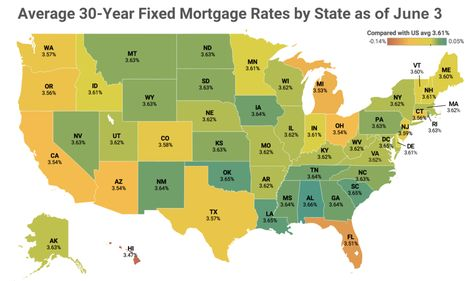 Capture the Glory of the Summer of '16 and Lock In Low Mortgage Rates