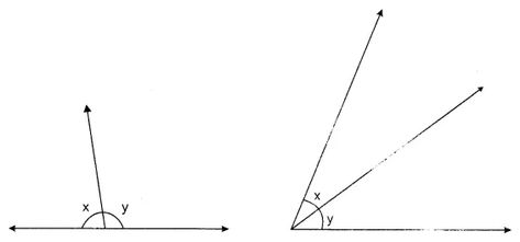 Lines and Angles Class 7 Notes Maths Chapter 5