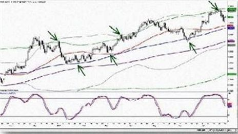 Foreign Exchange Information Every Good Trader Must Know Forex