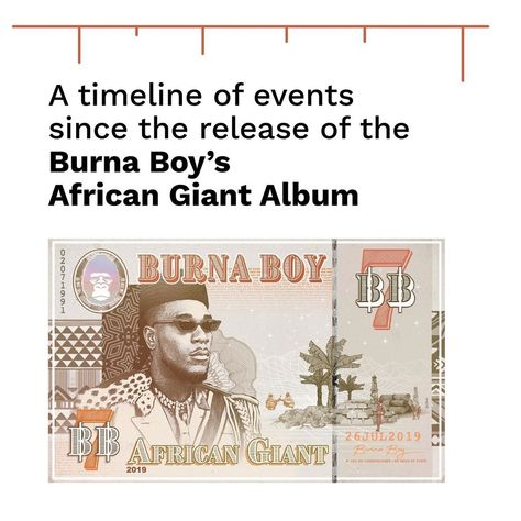 """BukiHQ Media on Instagram: """"A TIMELINE OF EVENTS SINCE THE RELEASE OF BURNA BOY'S AFRICAN GIANT ALBUM  The widely acclaimed African Giant album is a year old and we…"""""""