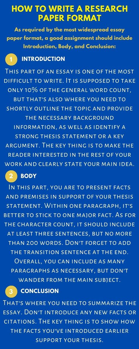 How to Write a Research Paper Format