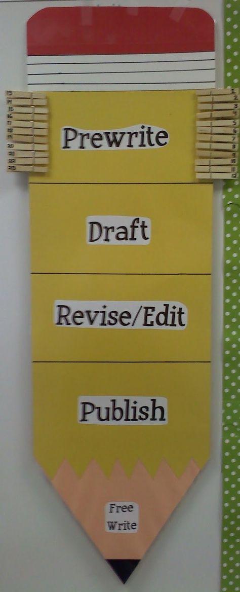 Aplicable per etapes lecto i escriptura