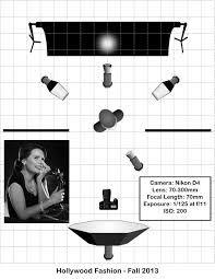 Pin by Tortour Theatre on wiato Pinterest Lighting setups