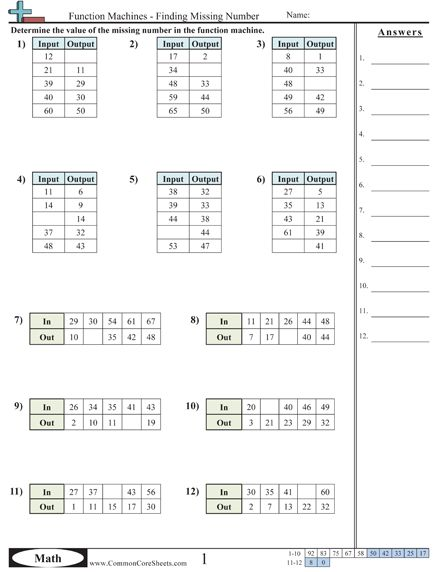 Common Core Math Worksheets Patterns Function Machine Worksheets Common Core Math Worksheets Common Core Math Math Patterns Input output machines worksheets