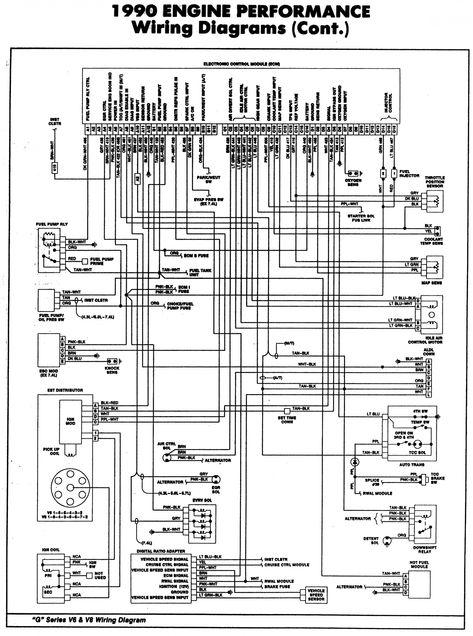 Vr V7 Engine Wiring Diagram Electrical Wiring Diagram Chevy Trucks Chevy Pickups