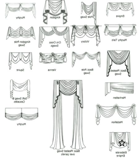 Different Types Of Curtain Valances Curtain Types Valances