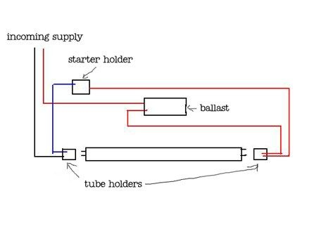 [QMVU_8575]  Wiring diagram of a simple Fluorescent light | Fluorescent light, Diagram,  Light | T8 Light Fixture Wiring Diagram |  | Pinterest