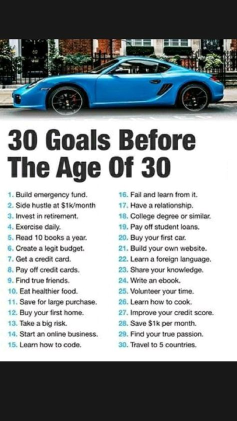Goals Before age 30