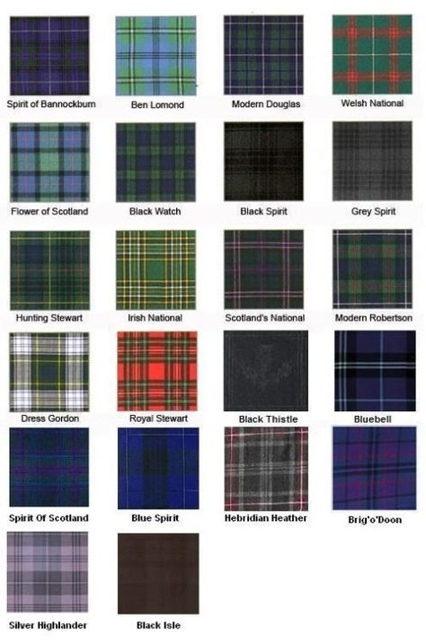A few well known Tartans (and they are
