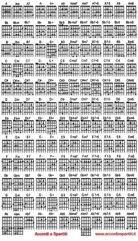 Ultimate Guitar Chord Chart Pinteres