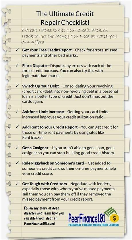 Credit Repair Planner Credit Repair Usaa Credit Repair Specialist Job Description Credi Check Credit Score Credit Repair Letters Credit Repair Business