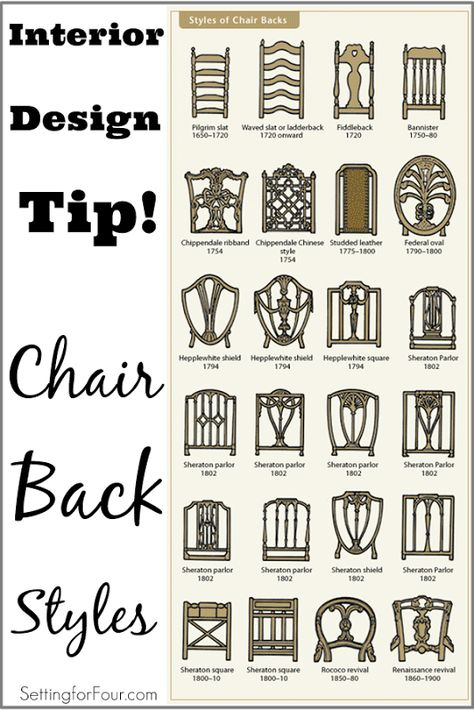 Interior design tip chair back styles. Spot the period and style of a chair by the unique style of it's back!