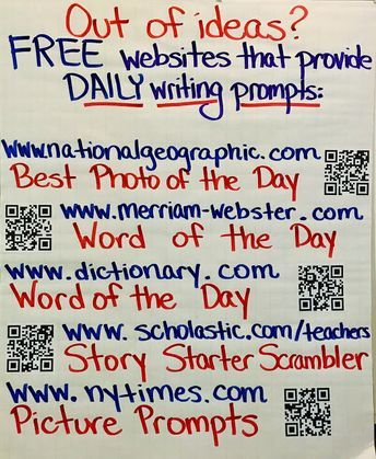 Write On, Fourth Grade!: Pass the Prompts, Please! | writing