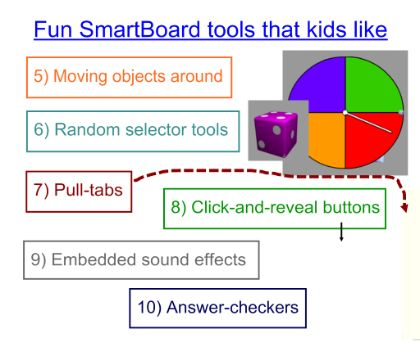 Best Smartboard Stuff Images On   Teaching