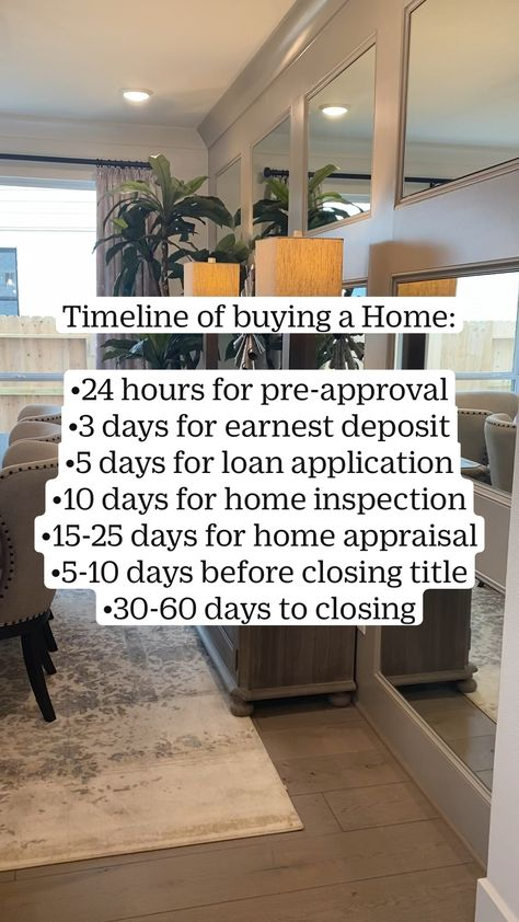 Timeline of buying a Home:   •24 hours for pre-approval   •3 days for earnest deposit  •5 days for loan application  •10 days for home inspection  •15-25 days for home appraisal  •5-10 days before closing title  •30-60 days to closing
