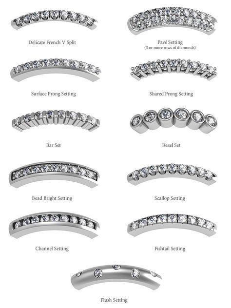 Gemstones Jewelry - Diamonds Settings Ring and Band Types. #Gemstones #GemstonesJewelry #MineralsAndGemstones #RareGemstones #CrystalsAndMinerals #CrystalsAndGemstones #RawGemstones #QuartzCrystals