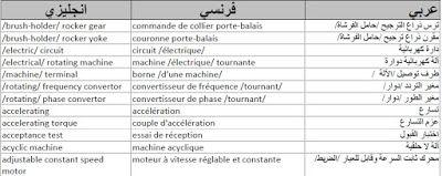 Pin By Sammer Alahmad On تحميل كتب كهربائية Dictionary
