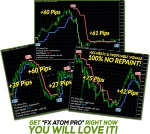 Fx Atome Pro Forex Indicator Trading System Mt4 No Atome Forex