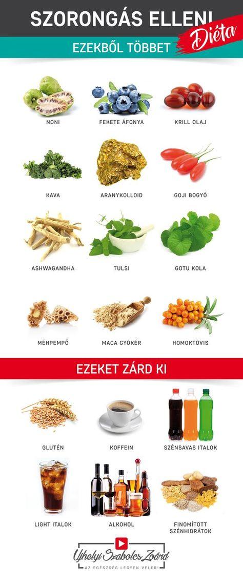 legjobb egészséges módja a zsírvesztésnek