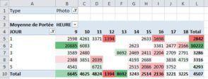 25 astuces pour maîtriser Excel - BDM