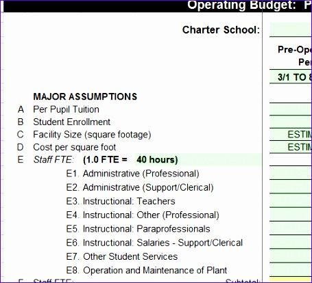 Budget Calculator Excel Template Budget Calculator Excel Templates Budgeting