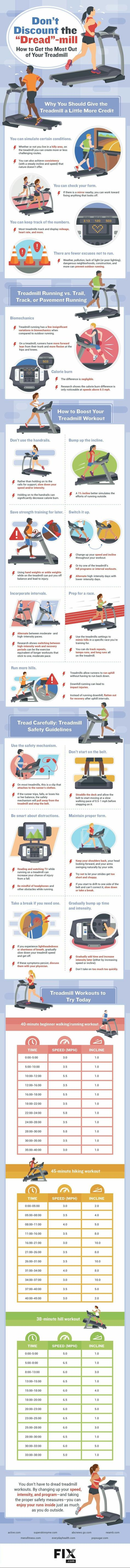 running Tips for treadmill training...