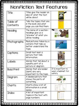 Provide students with a chart explaining the features of a nonfiction text. Text Feature Anchor Chart, Text Features Worksheet, Third Grade Reading, Second Grade, Sixth Grade, Grade 3, Nonfiction Text Features, Reading Comprehension Strategies, Reading Anchor Charts