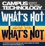 The Taming of the MOOC--With ePortfolio Evidence -- Campus Technology