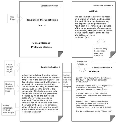 Best 25+ Apa format research paper ideas on Pinterest   Apa format ...