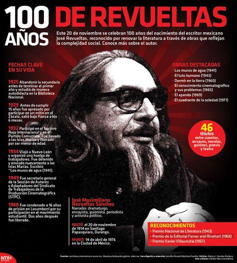 El 20 de noviembre se celebran 100 años del nacimiento del escritor mexicano José Revueltas. Conoce más acerca del autor. #Infographic