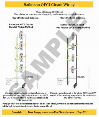 Bathroom Gfci Circuit Wiring In 2020 House Wiring Electrical Projects Home Electrical Wiring