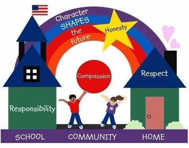 pillars of character counts character counts is a framework 6 pillars of character counts character counts is a framework based on the six pillars of character character ed character counts