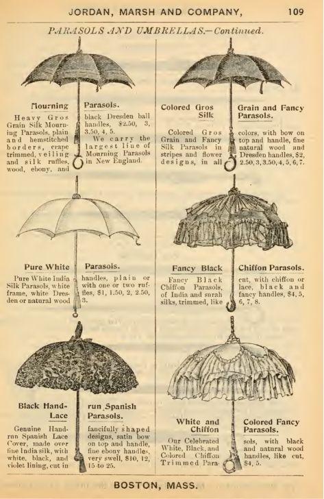 Victorian Parasol And Lace Umbrellas Lace Parasol Lace Umbrella Edwardian Fashion