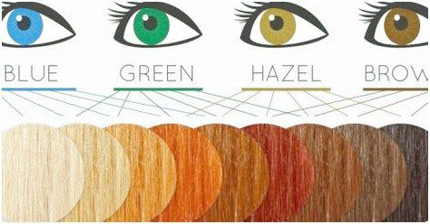 What Hair Colors Right For Youbest Hair Color Ideas For Green Eyes And Warm To Medium Cool Hair Colour For Green Eyes Hair Color For Fair Skin Fair Skin Color