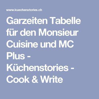 Garzeiten Tabelle Fur Den Monsieur Cuisine Und Mc Plus Tabelle