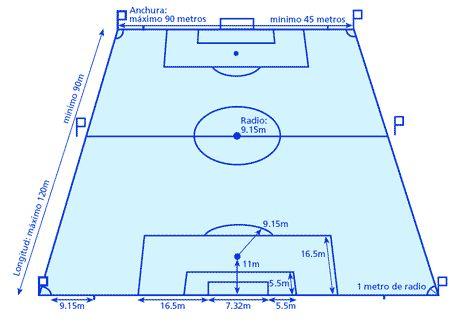 64 Ideas De Cancha De Futbol Cancha De Futbol Canchas Fútbol