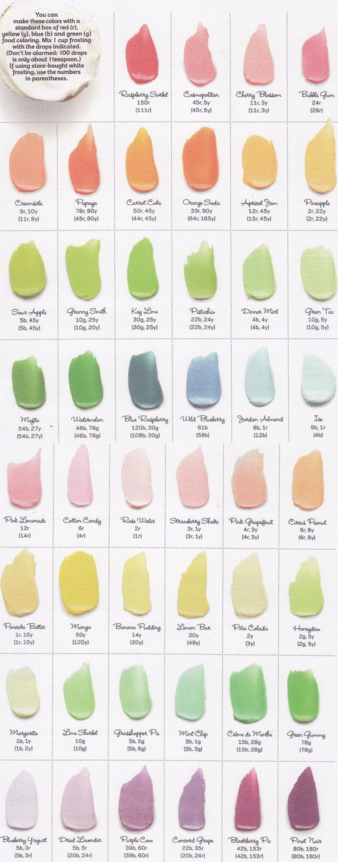 This handy chart from Food Network Magazine tells you how many drops of red, yellow, green, or blue to use to create each shade. Start with white frosting without vanilla added, since that can change the color.