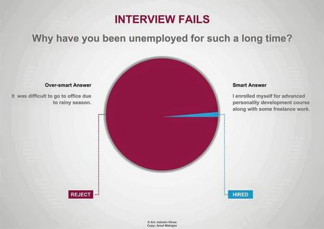 16 best Interview tips images on Pinterest Interview questions - why should i hire you