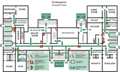 Fire Emergency Evacuation Plan or Fire Procedure sign - evacuation plan templates